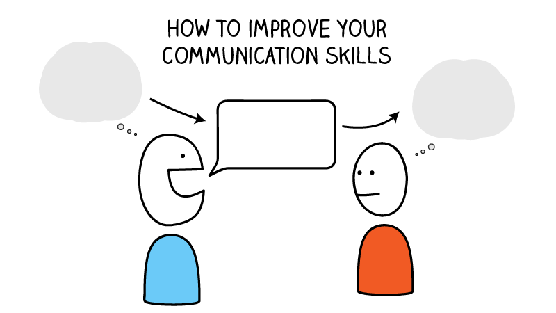 How to Improve Conversational English